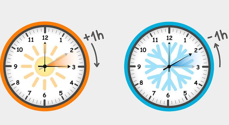 Curiosidades sobre el cambio de la hora